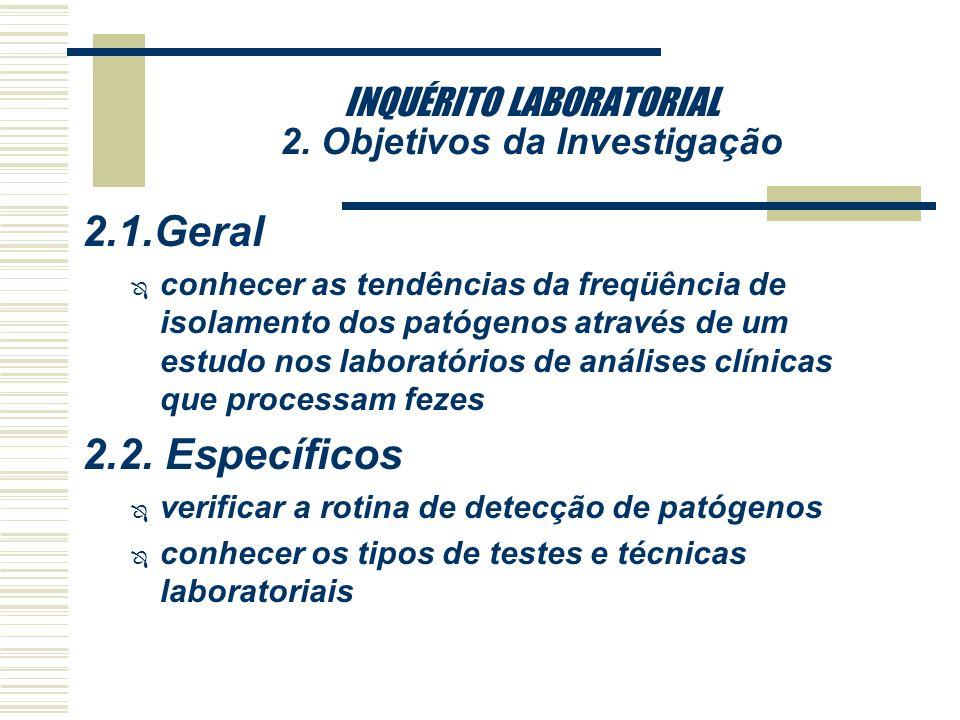 INQUÉRITO LABORATORIAL 2. Objetivos da Investigação