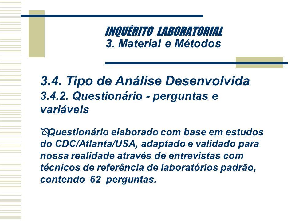 INQUÉRITO LABORATORIAL 3. Material e Métodos