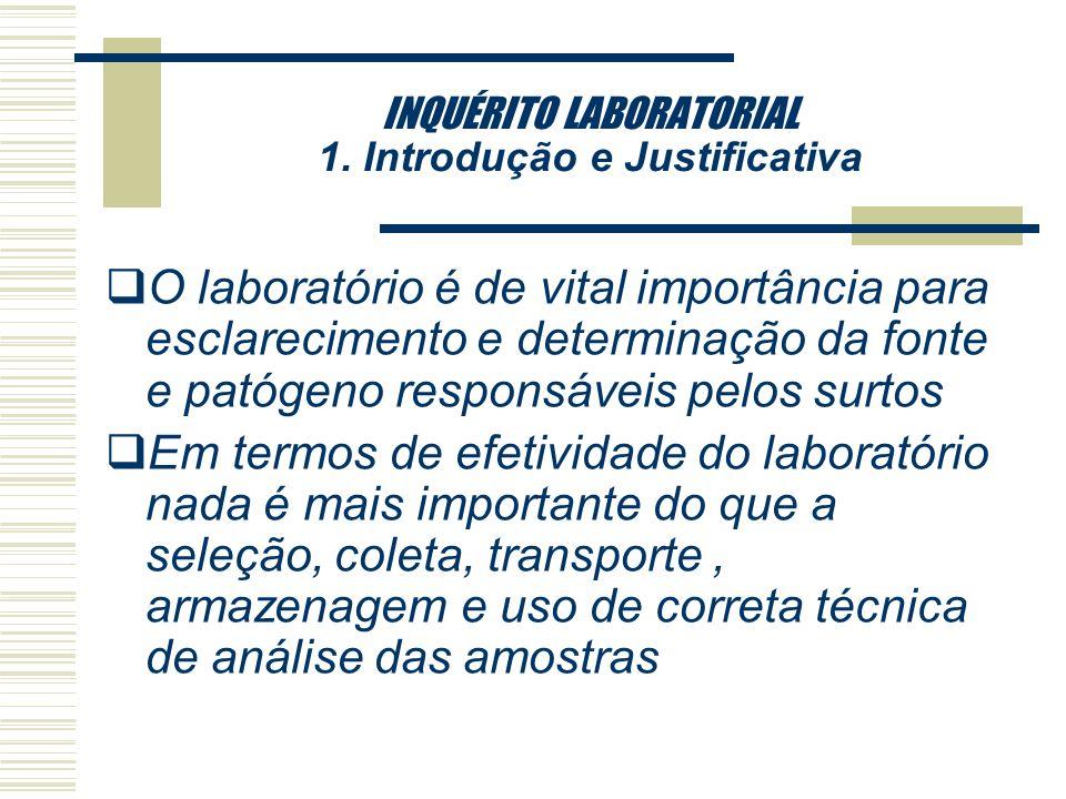 INQUÉRITO LABORATORIAL 1. Introdução e Justificativa