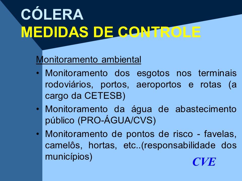 CÓLERA MEDIDAS DE CONTROLE