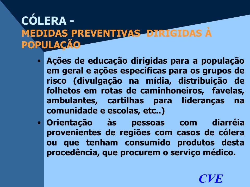 CÓLERA - MEDIDAS PREVENTIVAS DIRIGIDAS À POPULAÇÃO