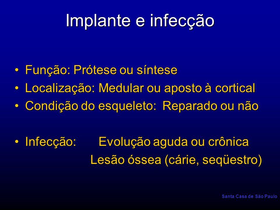 Implante e infecção Função: Prótese ou síntese
