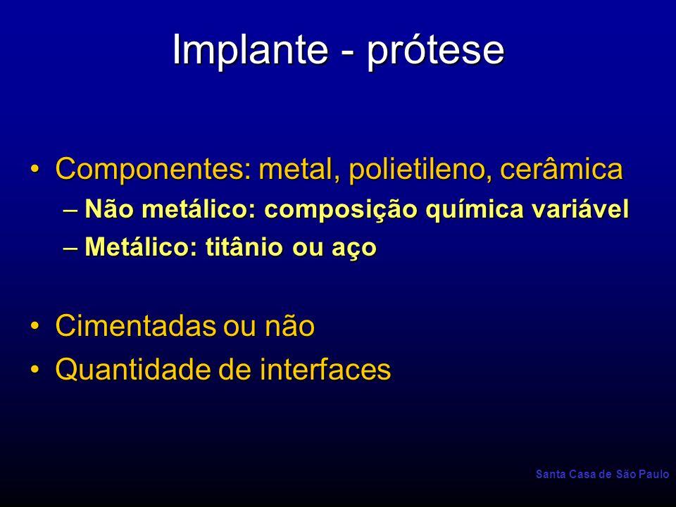 Implante - prótese Componentes: metal, polietileno, cerâmica