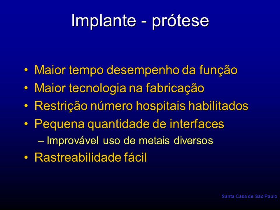 Implante - prótese Maior tempo desempenho da função