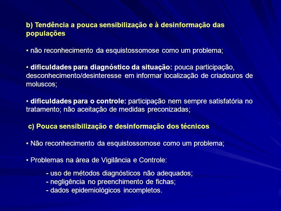 b) Tendência a pouca sensibilização e à desinformação das populações