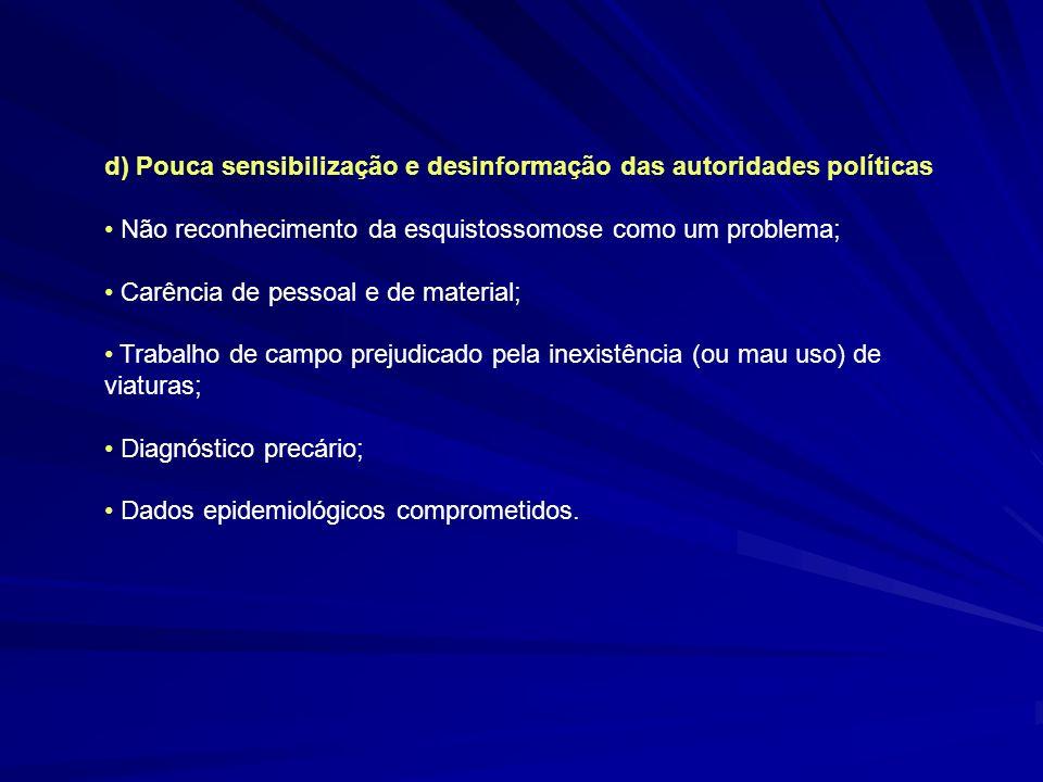 d) Pouca sensibilização e desinformação das autoridades políticas