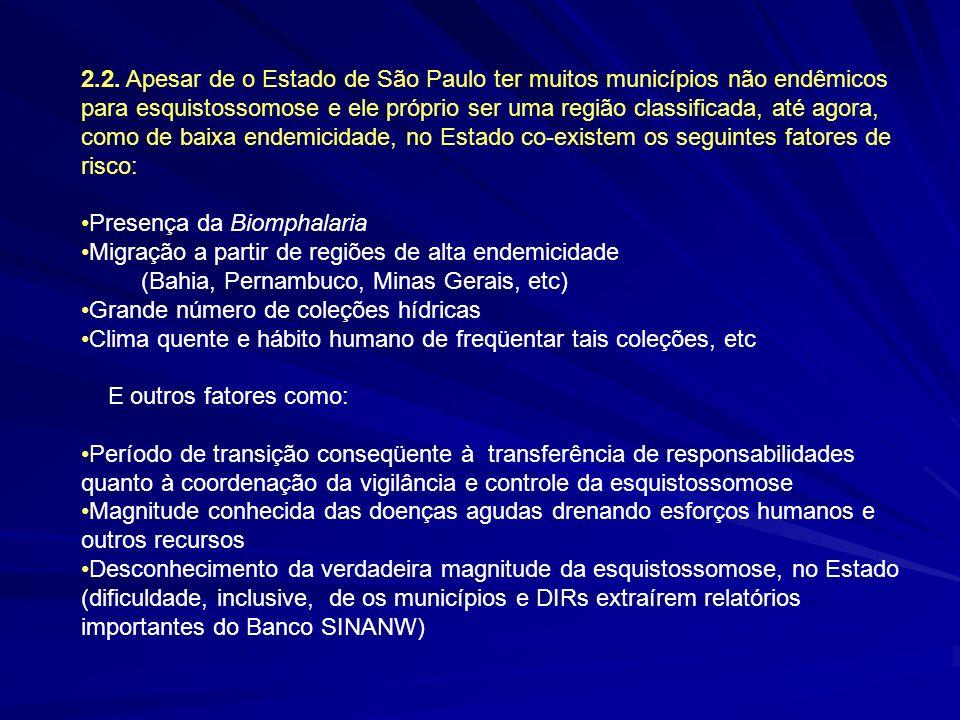 2.2. Apesar de o Estado de São Paulo ter muitos municípios não endêmicos para esquistossomose e ele próprio ser uma região classificada, até agora, como de baixa endemicidade, no Estado co-existem os seguintes fatores de risco: