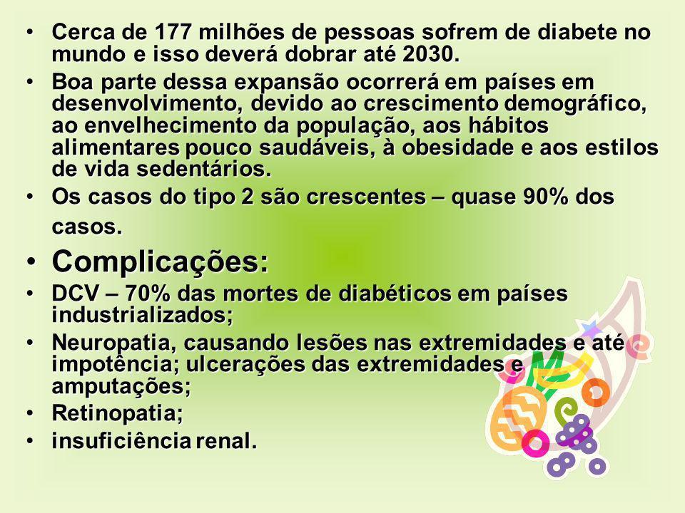 Cerca de 177 milhões de pessoas sofrem de diabete no mundo e isso deverá dobrar até 2030.