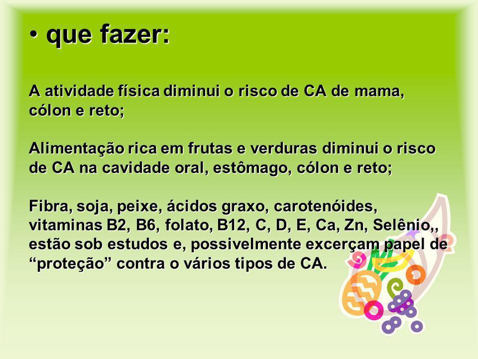 que fazer: A atividade física diminui o risco de CA de mama, cólon e reto; Alimentação rica em frutas e verduras diminui o risco de CA na cavidade oral, estômago, cólon e reto; Fibra, soja, peixe, ácidos graxo, carotenóides, vitaminas B2, B6, folato, B12, C, D, E, Ca, Zn, Selênio,, estão sob estudos e, possivelmente excerçam papel de proteção contra o vários tipos de CA.