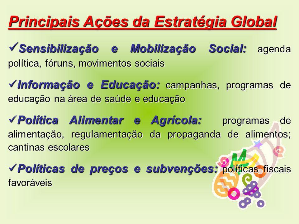 Principais Ações da Estratégia Global