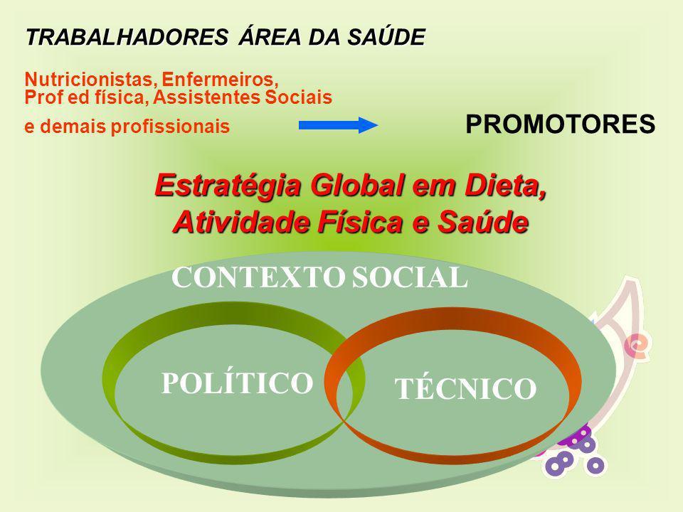 Estratégia Global em Dieta, Atividade Física e Saúde