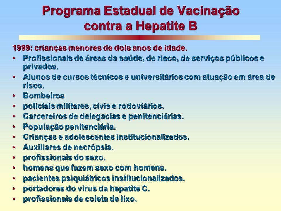 Programa Estadual de Vacinação contra a Hepatite B