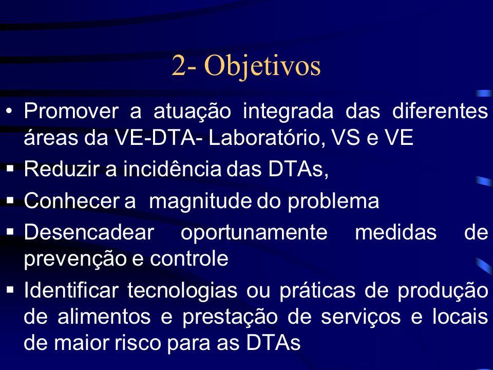 2- Objetivos Promover a atuação integrada das diferentes áreas da VE-DTA- Laboratório, VS e VE. Reduzir a incidência das DTAs,