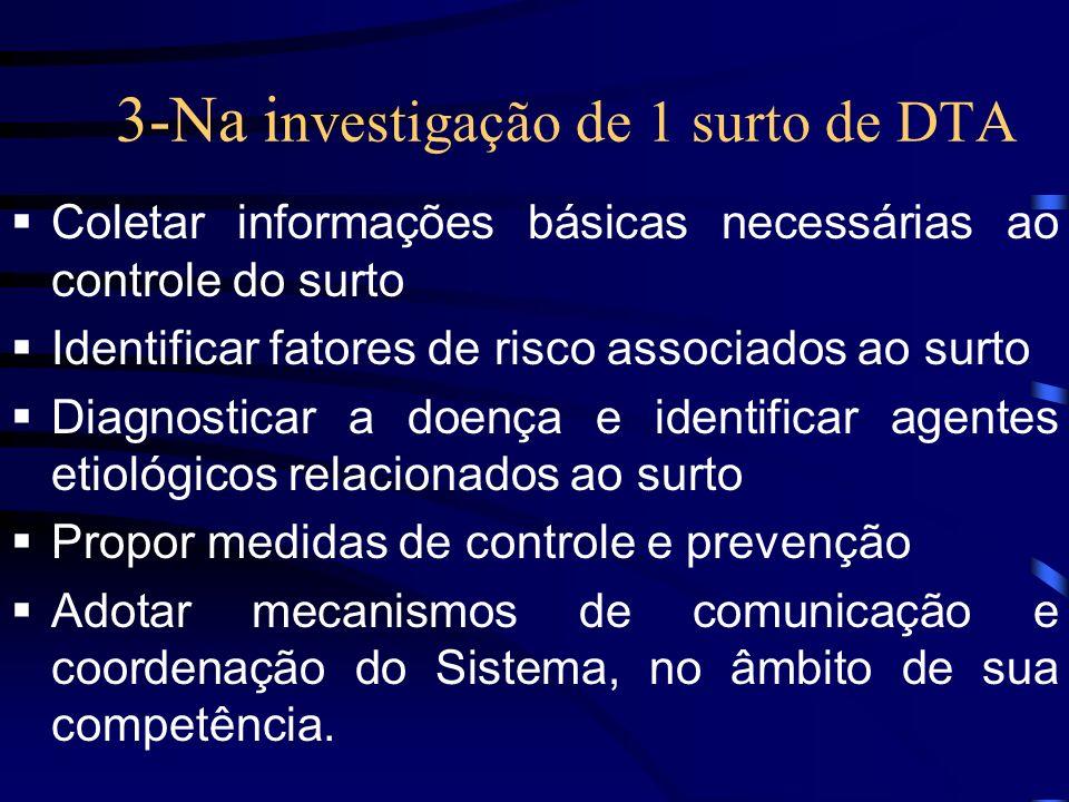 3-Na investigação de 1 surto de DTA