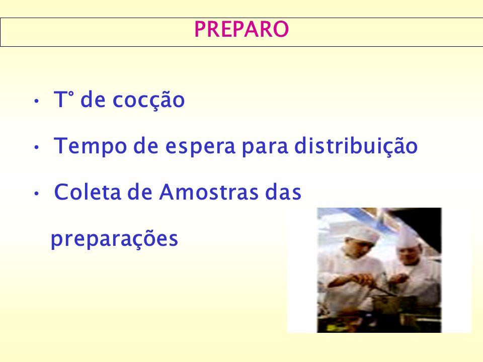 PREPARO T° de cocção Tempo de espera para distribuição Coleta de Amostras das preparações