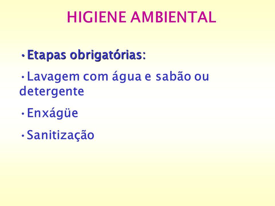 HIGIENE AMBIENTAL Etapas obrigatórias: