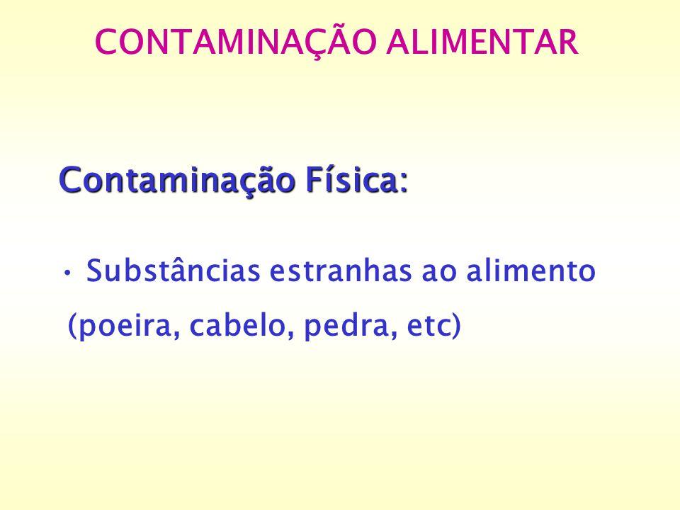 CONTAMINAÇÃO ALIMENTAR