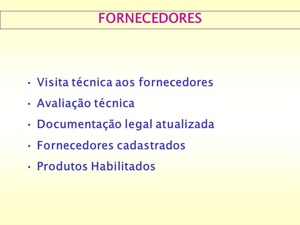 FORNECEDORES Visita técnica aos fornecedores Avaliação técnica