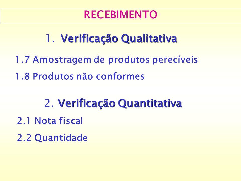 Verificação Qualitativa