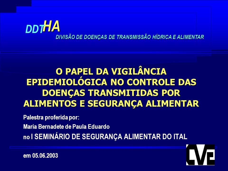 HA DDT. DIVISÃO DE DOENÇAS DE TRANSMISSÃO HÍDRICA E ALIMENTAR.