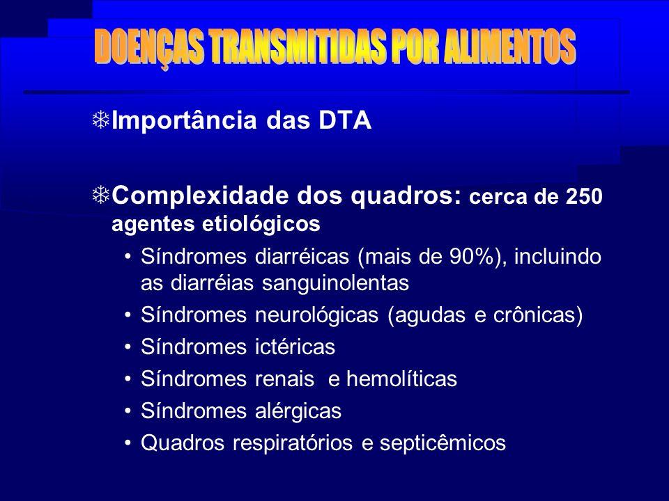 DOENÇAS TRANSMITIDAS POR ALIMENTOS