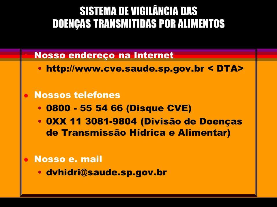 SISTEMA DE VIGILÂNCIA DAS DOENÇAS TRANSMITIDAS POR ALIMENTOS