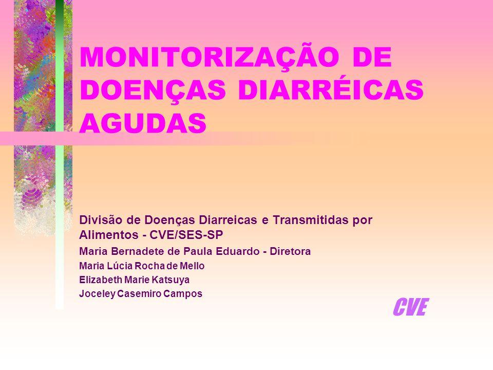 MONITORIZAÇÃO DE DOENÇAS DIARRÉICAS AGUDAS
