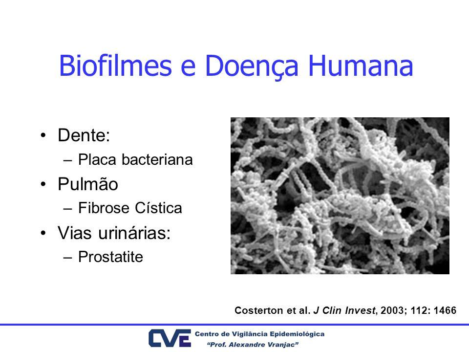 Biofilmes e Doença Humana