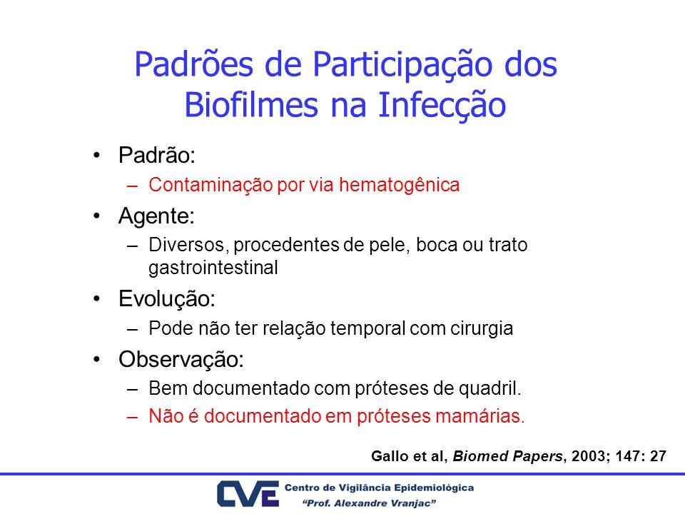 Padrões de Participação dos Biofilmes na Infecção