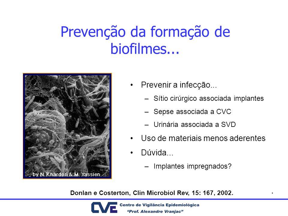 Prevenção da formação de biofilmes...