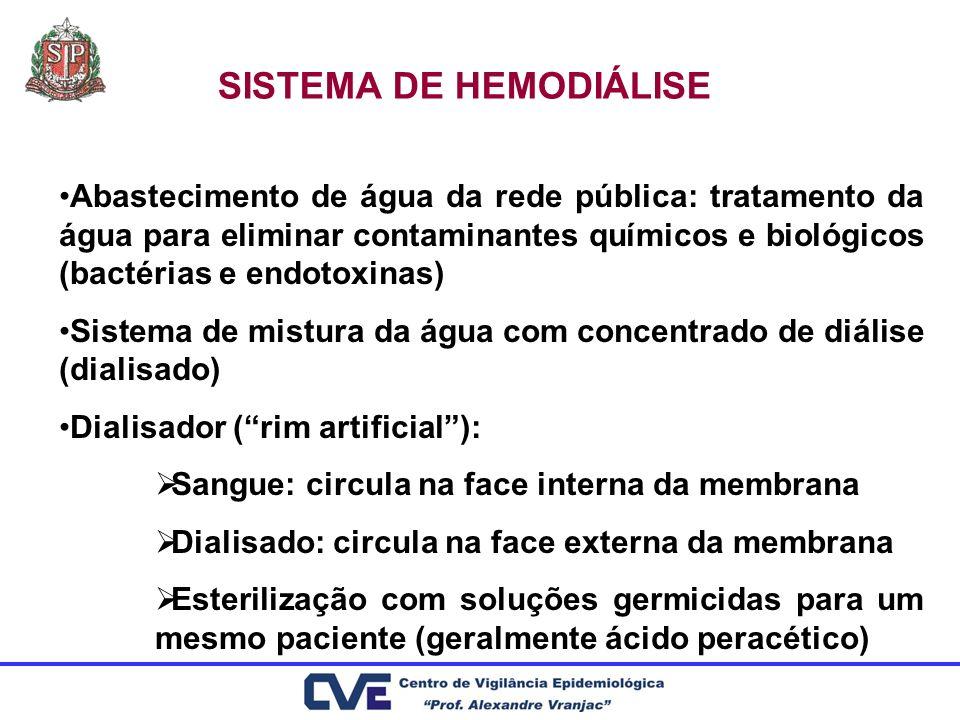 SISTEMA DE HEMODIÁLISE