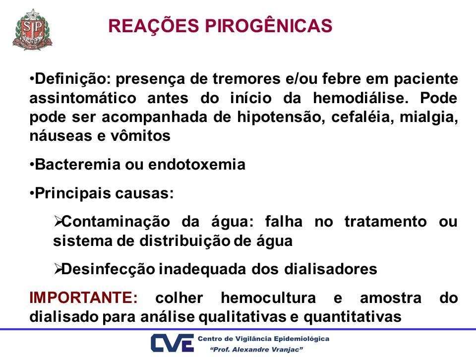 REAÇÕES PIROGÊNICAS