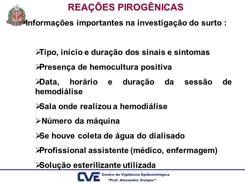 REAÇÕES PIROGÊNICAS Informações importantes na investigação do surto :