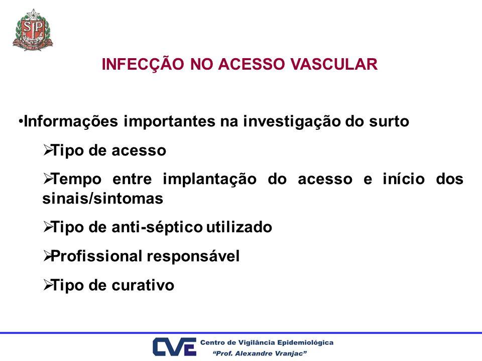 INFECÇÃO NO ACESSO VASCULAR