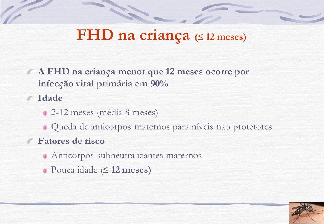 FHD na criança ( 12 meses)