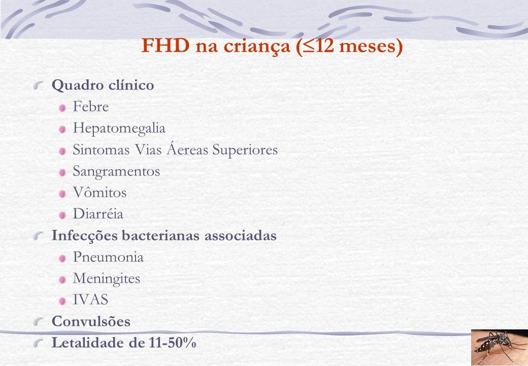 FHD na criança (12 meses)
