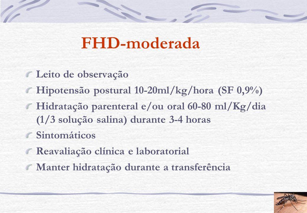 FHD-moderada Leito de observação
