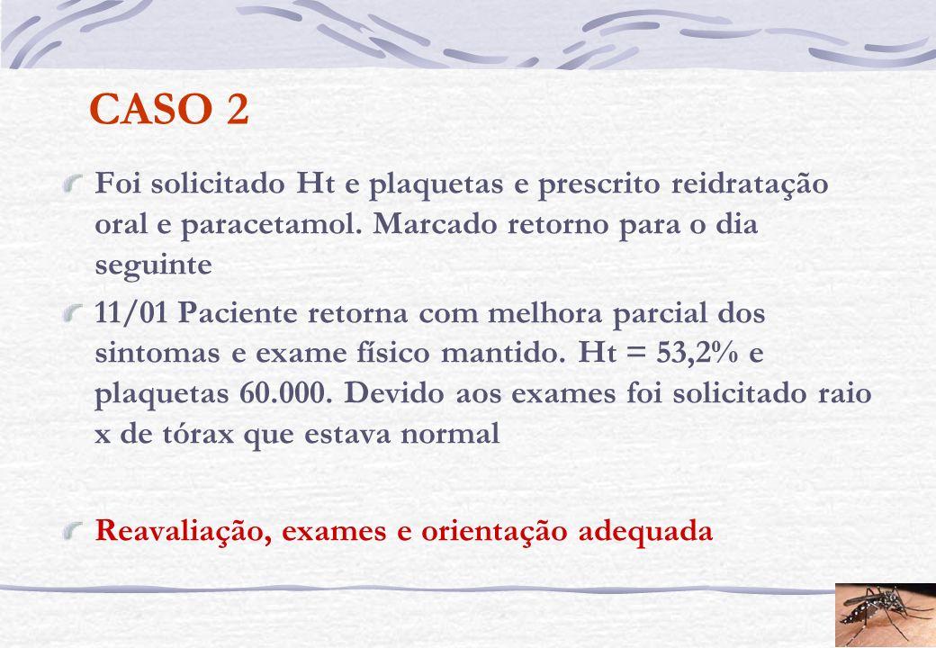 CASO 2Foi solicitado Ht e plaquetas e prescrito reidratação oral e paracetamol. Marcado retorno para o dia seguinte.