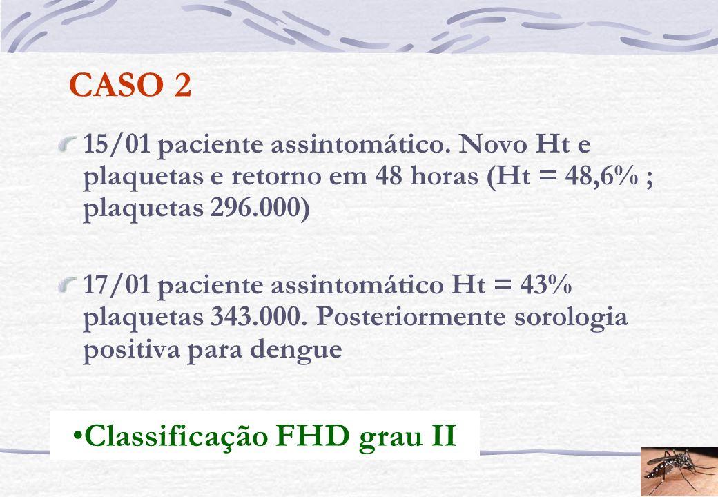 Classificação FHD grau II