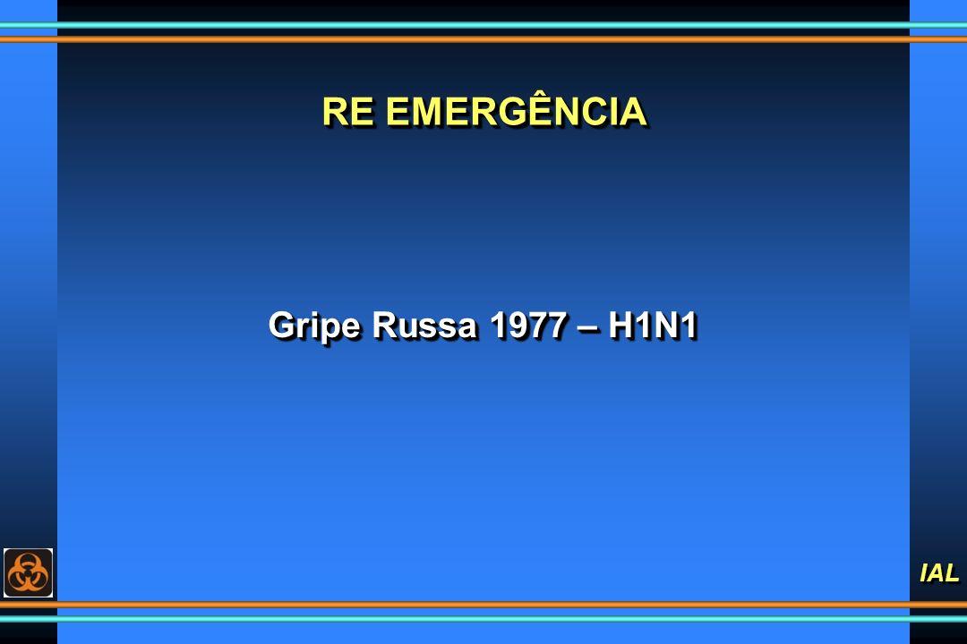 RE EMERGÊNCIA Gripe Russa 1977 – H1N1