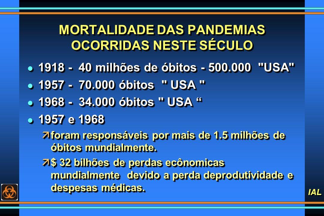 MORTALIDADE DAS PANDEMIAS OCORRIDAS NESTE SÉCULO