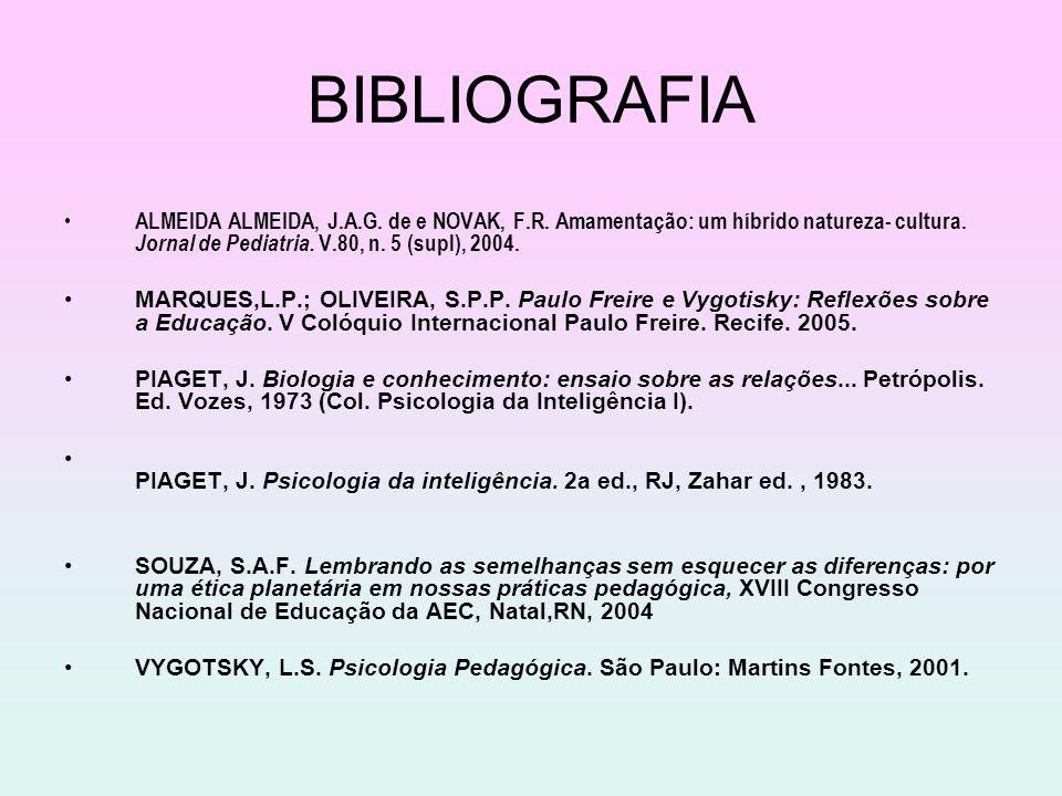 BIBLIOGRAFIAALMEIDA ALMEIDA, J.A.G. de e NOVAK, F.R. Amamentação: um híbrido natureza- cultura. Jornal de Pediatria. V.80, n. 5 (supl), 2004.