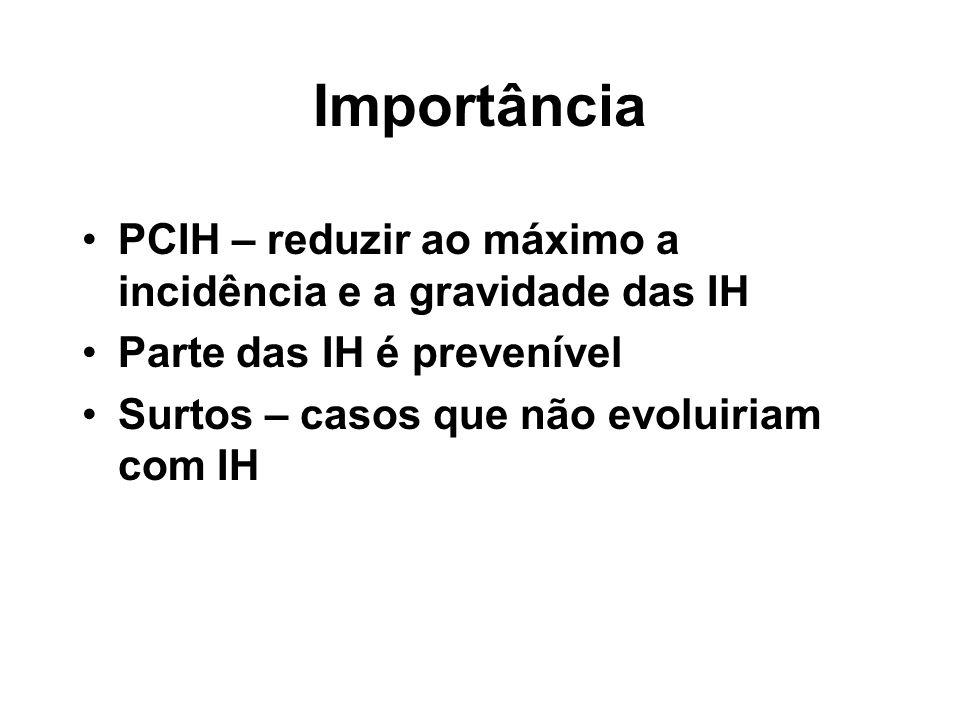 Importância PCIH – reduzir ao máximo a incidência e a gravidade das IH