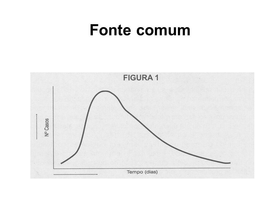 Fonte comum