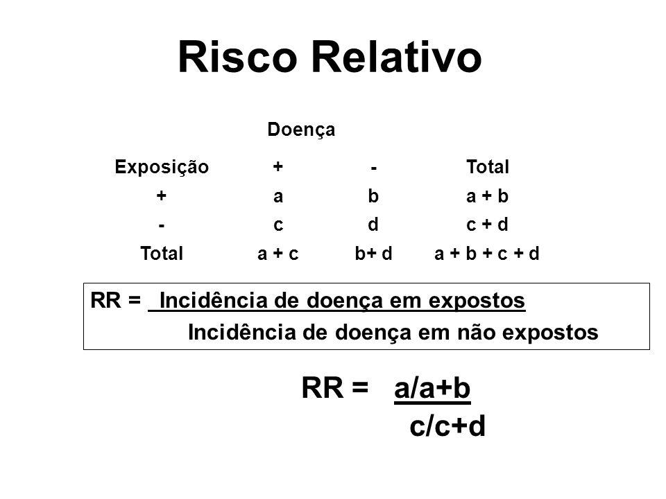 Risco Relativo RR = a/a+b c/c+d RR = Incidência de doença em expostos