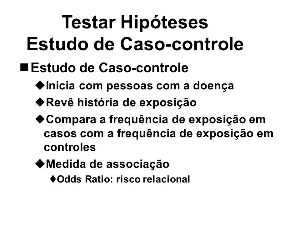 Testar Hipóteses Estudo de Caso-controle