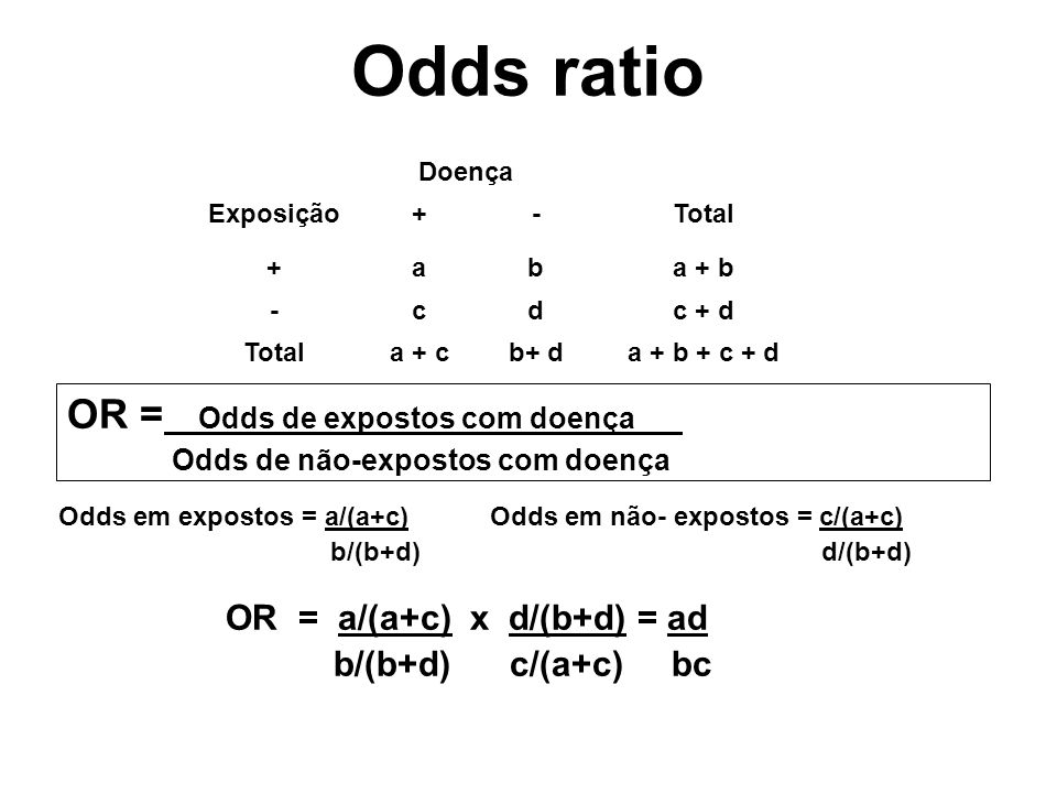 Odds ratio OR = Odds de expostos com doença .