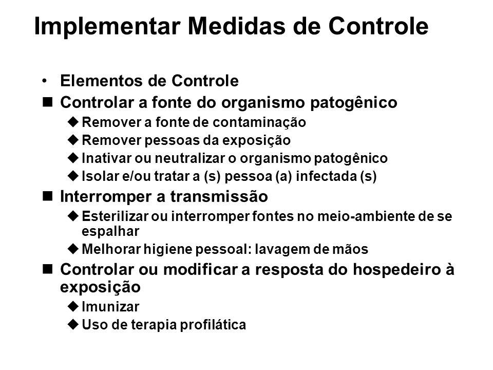 Implementar Medidas de Controle