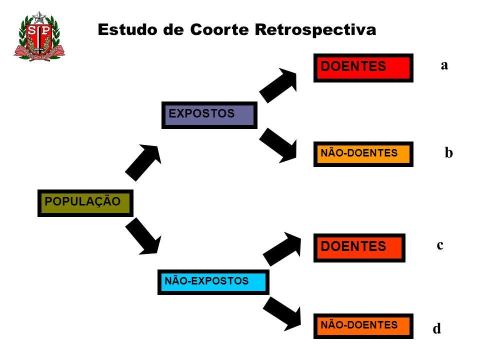 Estudo de Coorte Retrospectiva