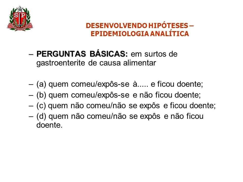 DESENVOLVENDO HIPÓTESES – EPIDEMIOLOGIA ANALÍTICA